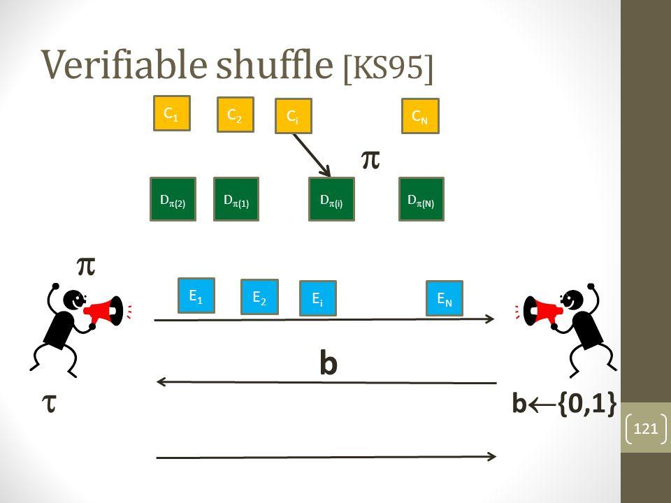 Verifiable shuffle [KS95]
